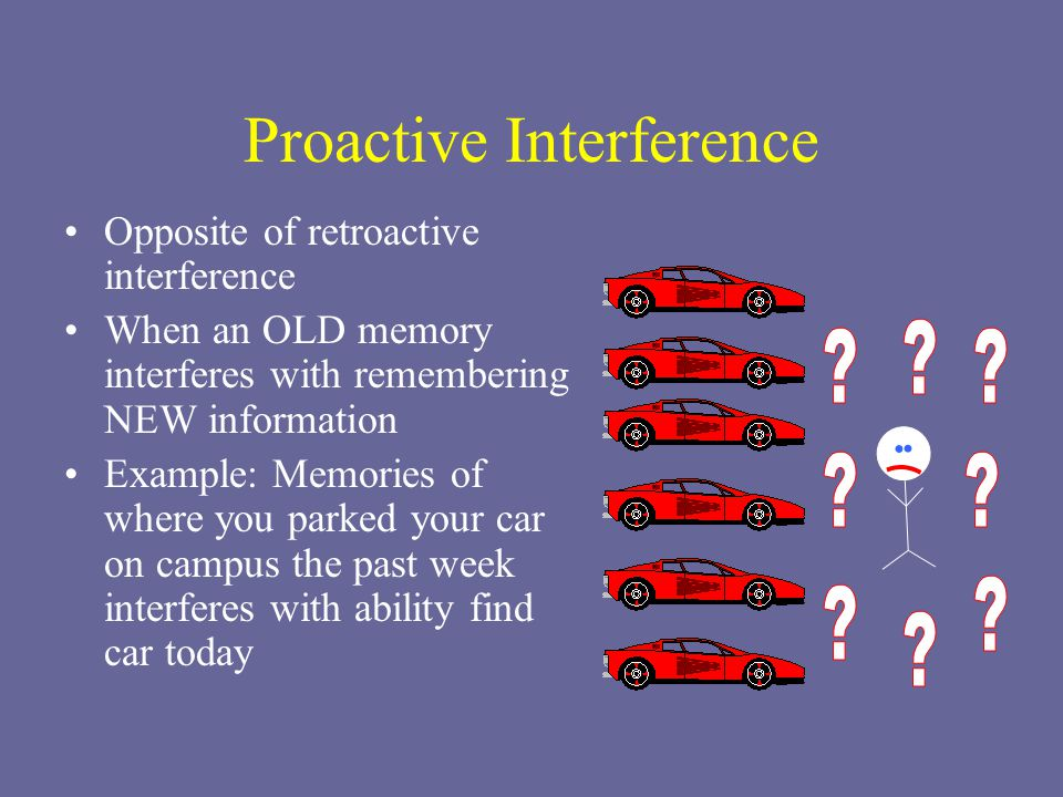 proactive interference essay View essay - 605psychology from s psyc at benjamin russell high sch that i would need to know 3 in my life an example of proactive interference would be when i had studied for a chemistry test.
