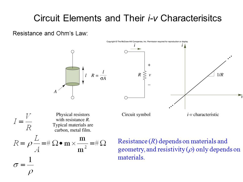 Circuit Elements and Their i-v Characterisitcs