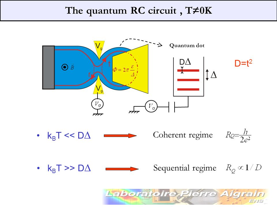 The quantum RC circuit , T=0K