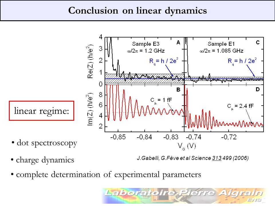 Conclusion on linear dynamics
