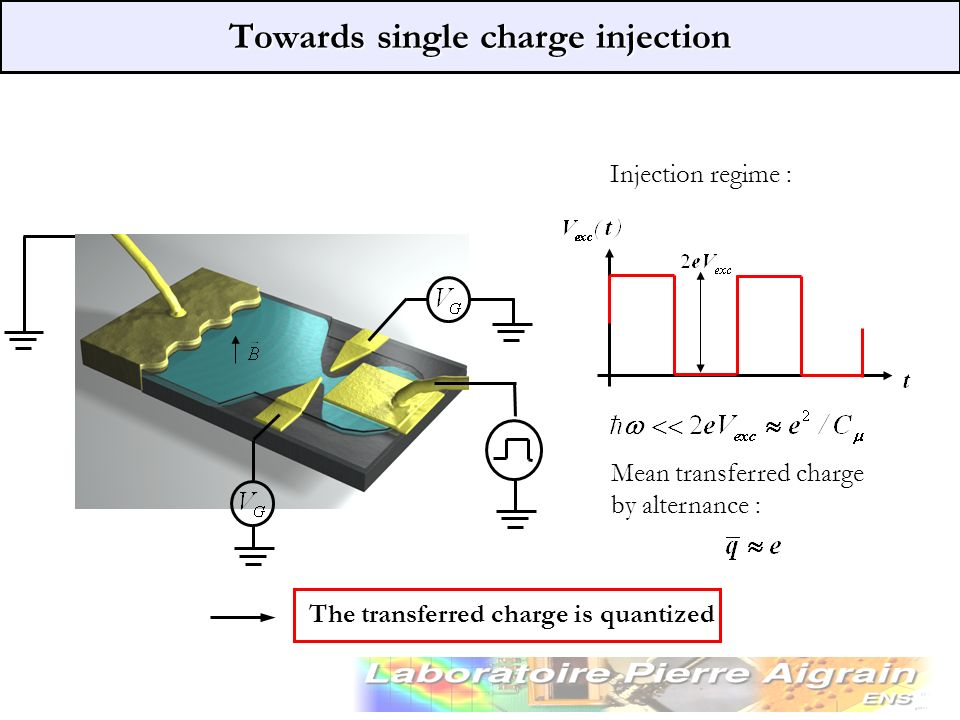 Towards single charge injection