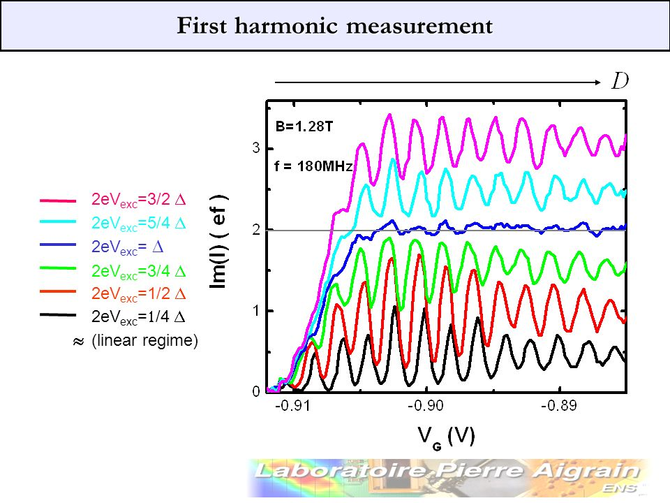 First harmonic measurement
