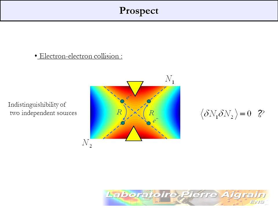 Prospect Electron-electron collision : Indistinguishibility of