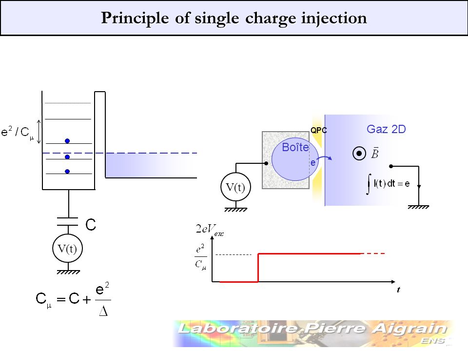 Principle of single charge injection