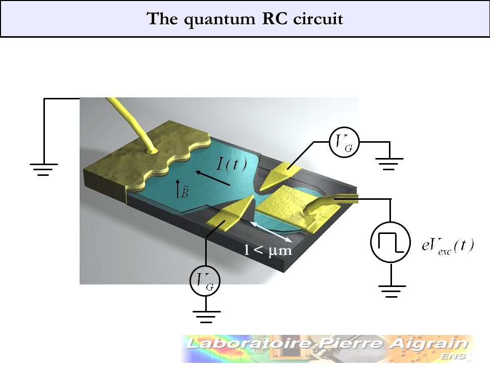 The quantum RC circuit l < mm