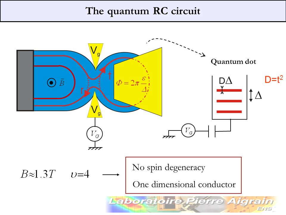 The quantum RC circuit D=t2 No spin degeneracy