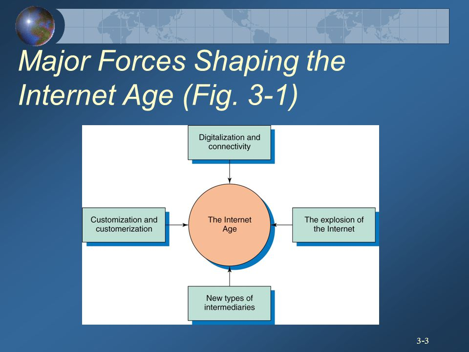 Major Forces Shaping the Internet Age (Fig. 3-1)