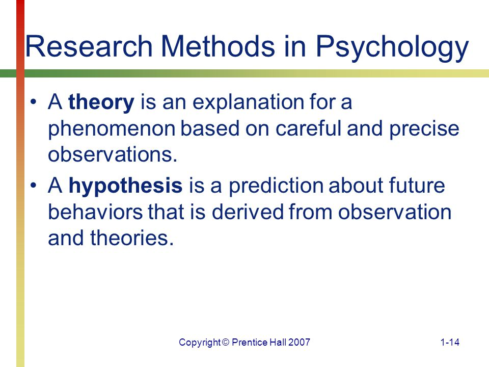 research methods used in psychology Understanding research methods from university of london, soas university of london this mooc is about demystifying research and research methods it.