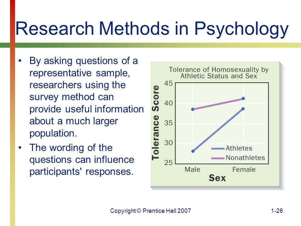 research method in psychology Psychological research - crash course psychology #2  so how do we apply the scientific method to psychological research lots of ways, but today hank talks about case studies, naturalistic.