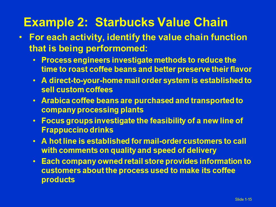starbucks the keys to creating value Starbucks key value drivers - revenue growth, operating margin, same-store sales and economic profit the scope of this article will be to look at the key value drivers of starbucks.