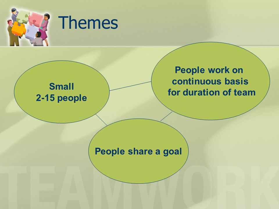 Themes People work on continuous basis for duration of team Small