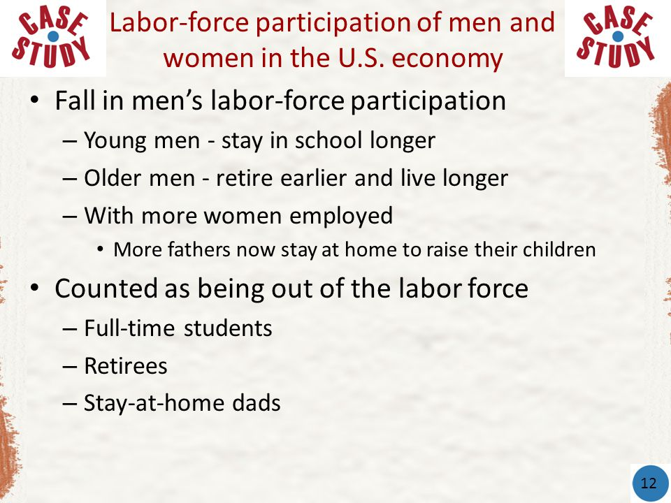 """empowering the women's labor force in To be in the labor force than were women without children, down from a 99 percentage-point penalty in 2000"""" (boushey, 2005, p 2) fact 4 """"in 2004, among women with any children, the business cycle penalty (the labor market's effect on."""