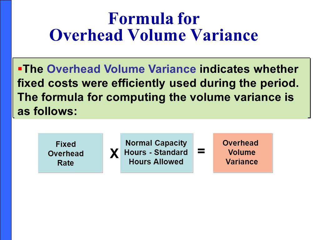 Formula for Overhead Volume Variance