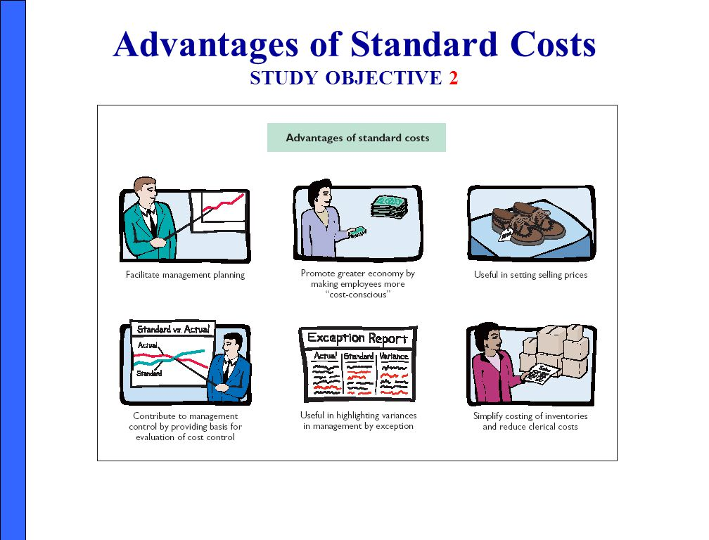 Advantages of Standard Costs STUDY OBJECTIVE 2