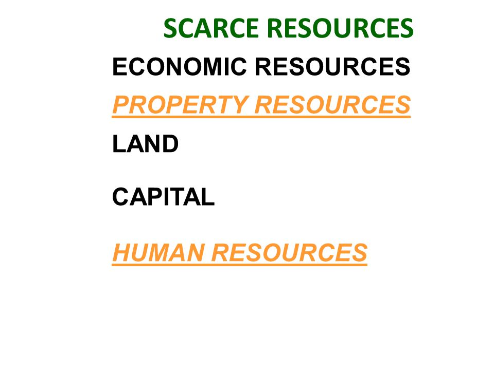 land and capital in economics