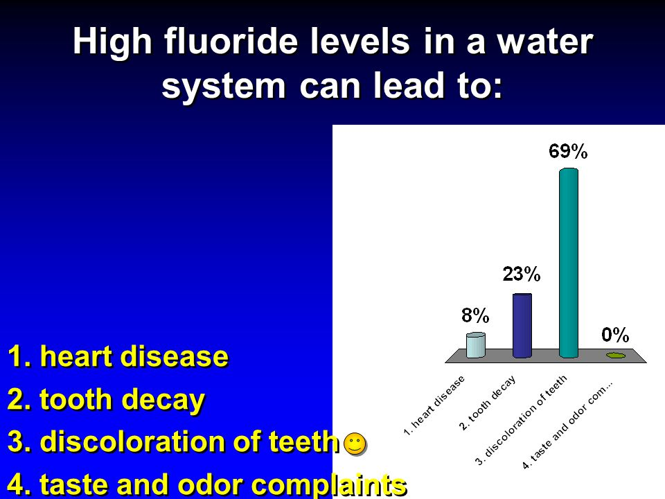 Health Effects Of Common Drinking Water Standards Ppt