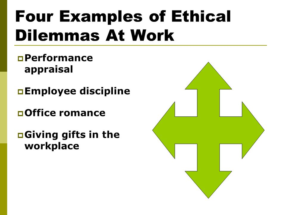 unethical dilemmas in the workplace
