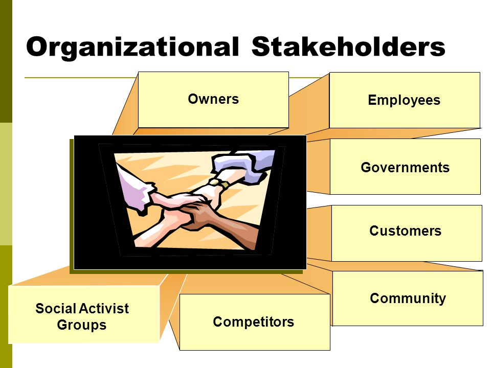 produce an appropriate rationale to persuade stakeholders of an organisation Corporate social responsibility  business development or public relations departments of an organisation,  a csr program can persuade governments and.