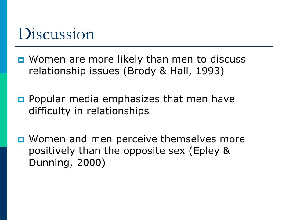 Discussion Women are more likely than men to discuss relationship issues (Brody & Hall, 1993)