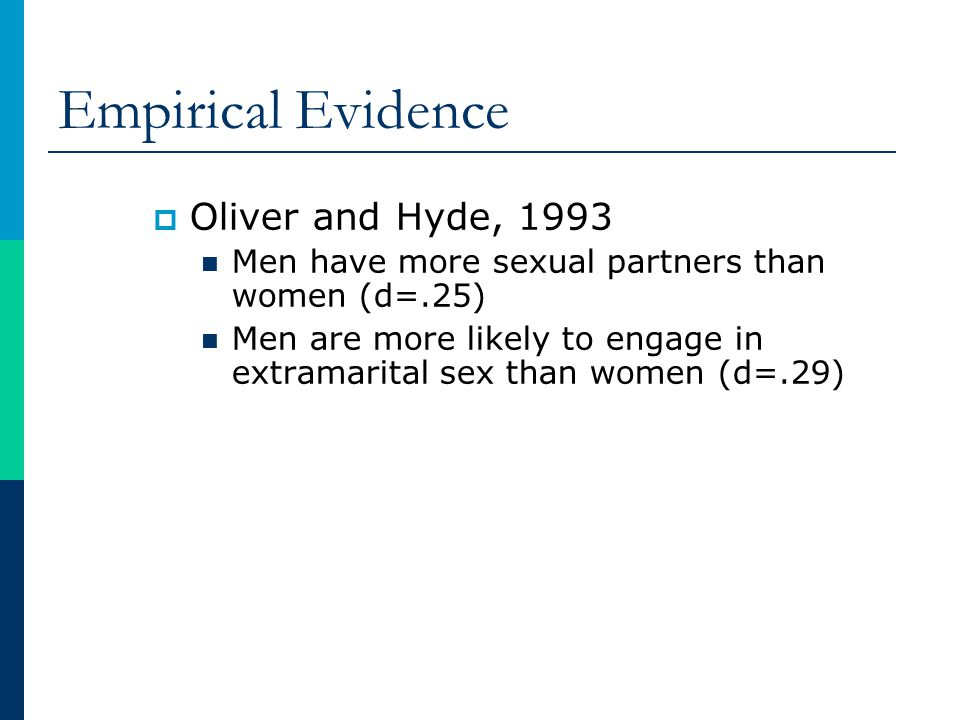 Empirical Evidence Oliver and Hyde, 1993
