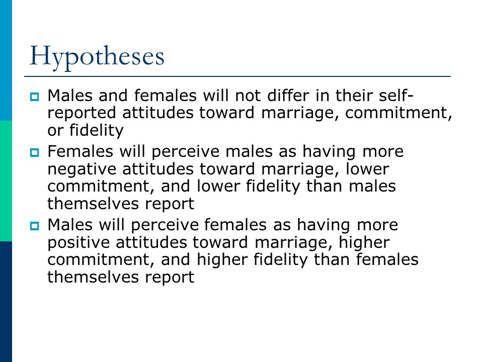 Hypotheses Males and females will not differ in their self-reported attitudes toward marriage, commitment, or fidelity.