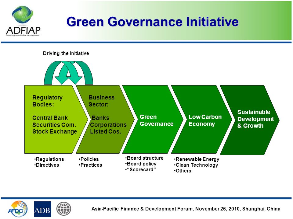 Secretary General, ADFIAP - ppt video online download