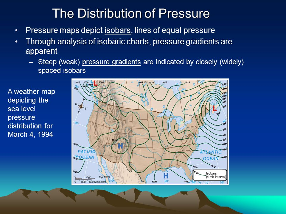 The Distribution of Pressure