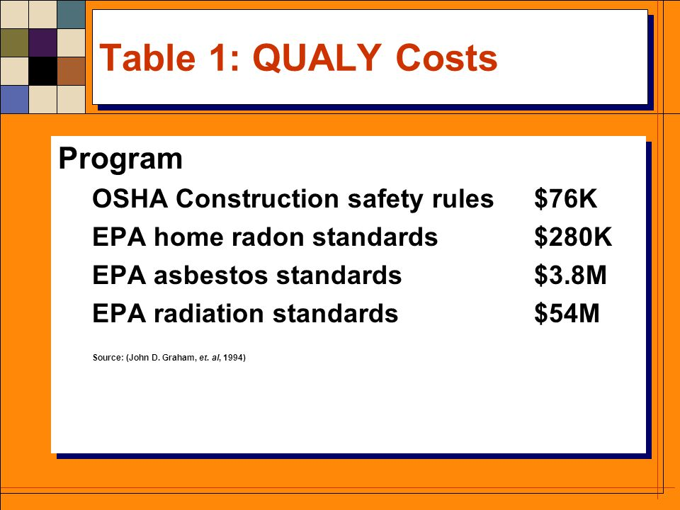 Asbestos Fibers Table With Standards : Revealed preference methods ppt video online download