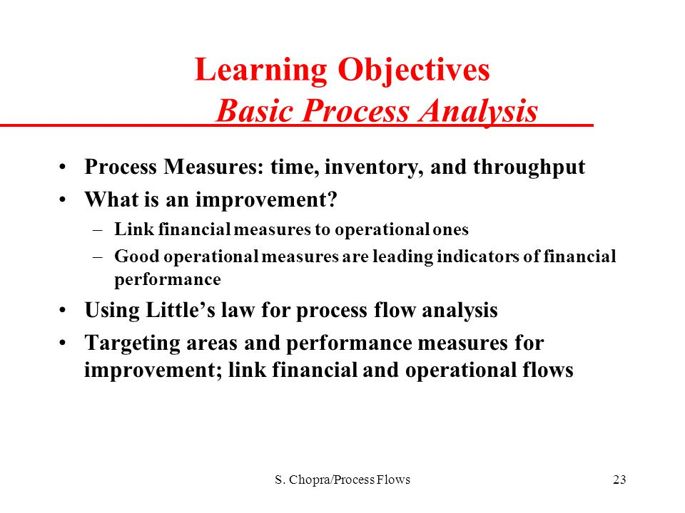 Learning Objectives Basic Process Analysis