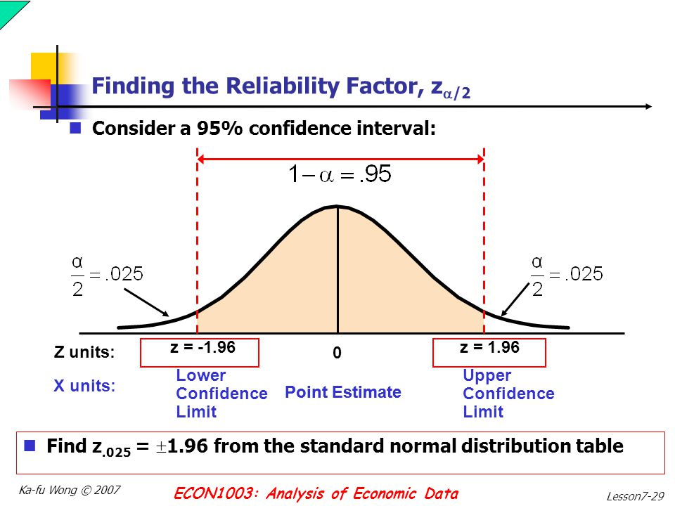 Estimation and confidence intervals ppt video online for F table 90 confidence