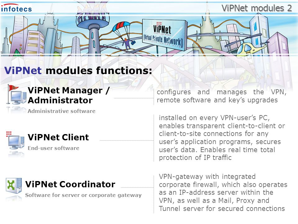 ViPNet modules functions: