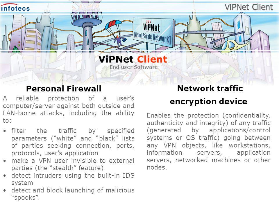 ViPNet Client ViPNet Client Personal Firewall Network traffic