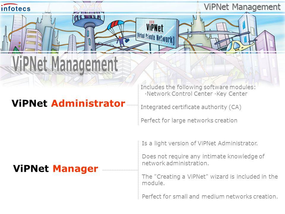 ViPNet Management ViPNet Administrator ViPNet Manager