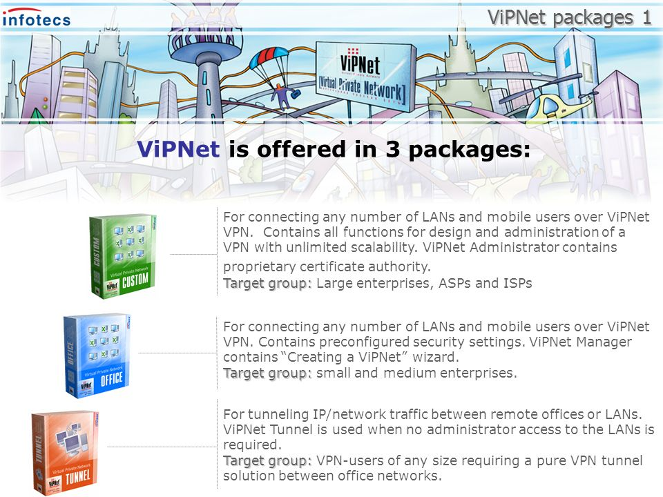 ViPNet is offered in 3 packages: