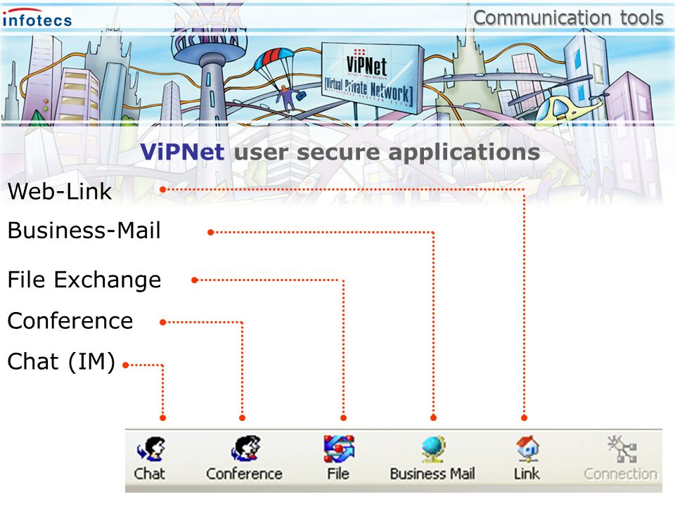ViPNet user secure applications