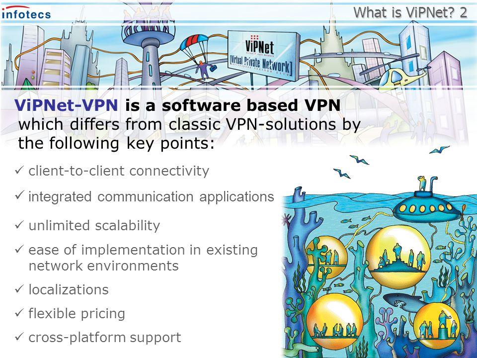 ViPNet-VPN is a software based VPN