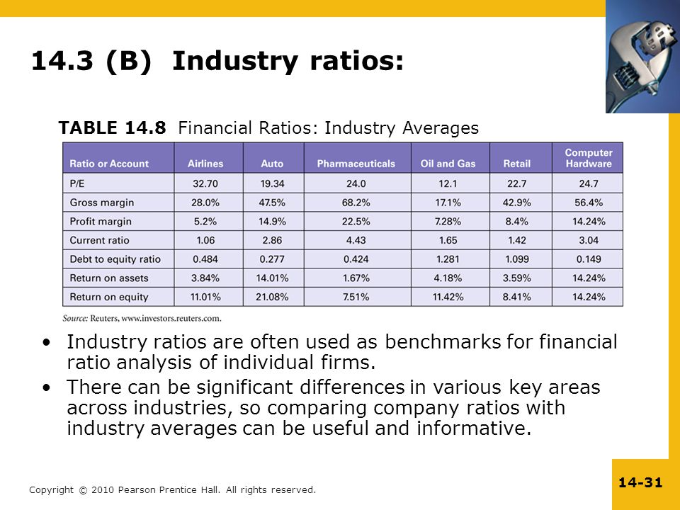 financial ratios industry averages Industry averages and financial ratios paper connie addison, christine crocker, kimberly guy, felicia lombard, and shavelle woods fin 370 january 12, 2015 shamelda pete industry averages and financial ratios industry averages and financial ratio reports determine the financial health of an organization.