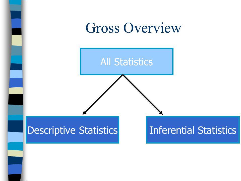 inferential vs descriptive statistics