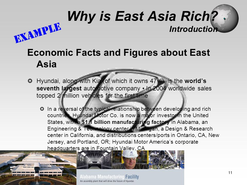 why are east asian business groups
