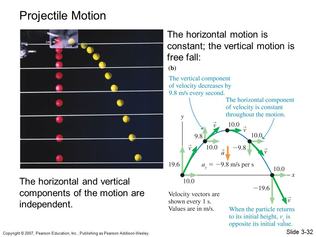 an overview of the experiment determination of the horizontal motion of a projectile when launched f F) of the projectile and determine is level to ensure that the projectile is being fired in the horizontal projectile motion of a ball fired.