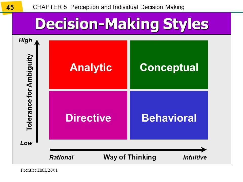 organizational constraints in decision making Exhibit: constraints in non programmed decision making (daft e11-3 p 408)   organizational decision making q - recall an episode.