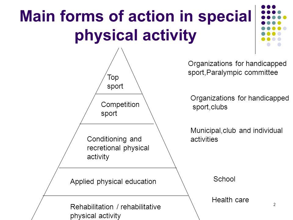 Main forms of action in special physical activity