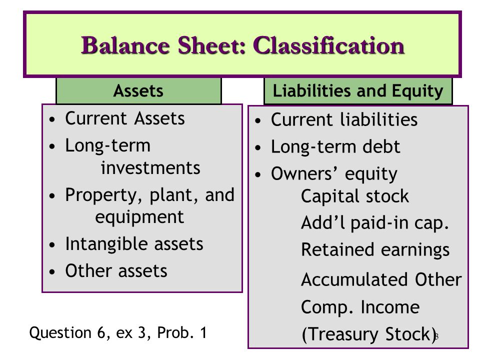 debt classification Bad debt expense under gaap, when you make sales to customers, you immediately recognize the revenue on your income statement.