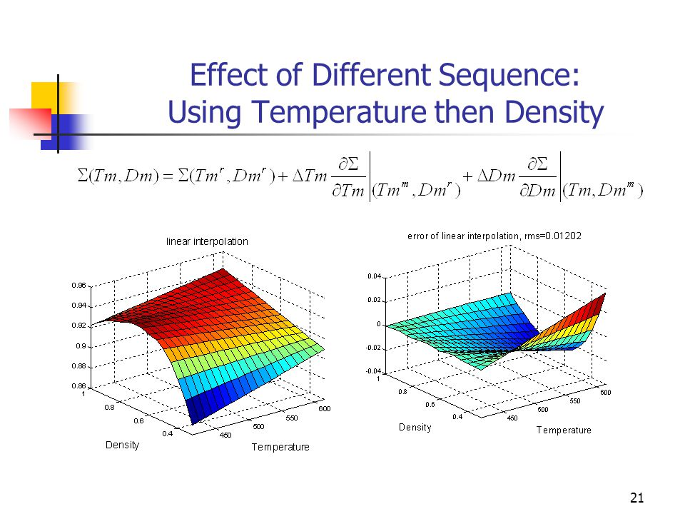 the effect of different temperatures on Peratures to gauge the effectiveness of temperature as a crystallization variable rather, use the difference in the solubility at different temperatures to gauge the effect temperature has.