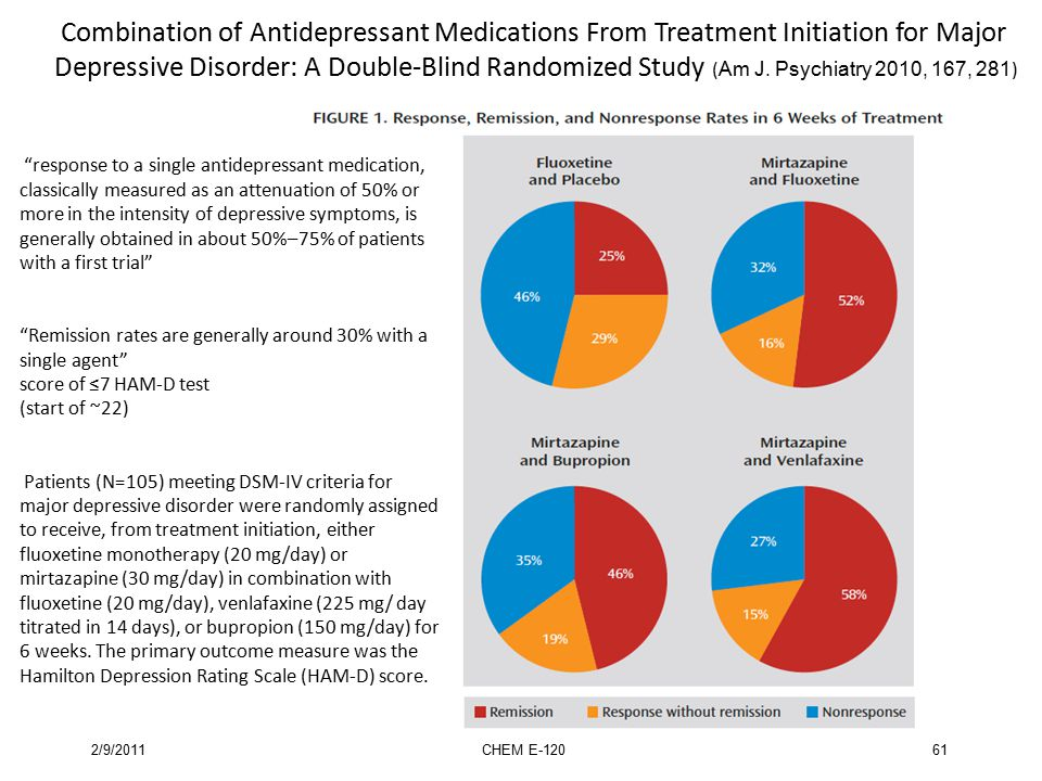 Interim Phase III COMBI-d Results Show PFS Benefit in ...