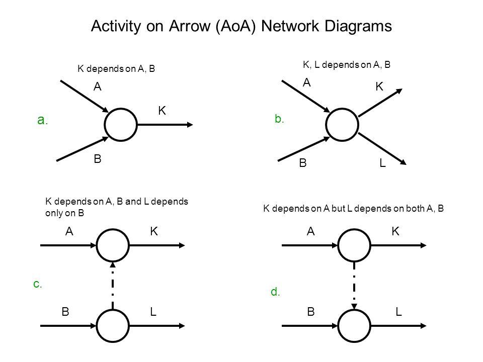 Aoa Diagram Online - Wiring Diagram Center