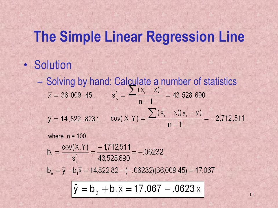 The Simple Linear Regression Line