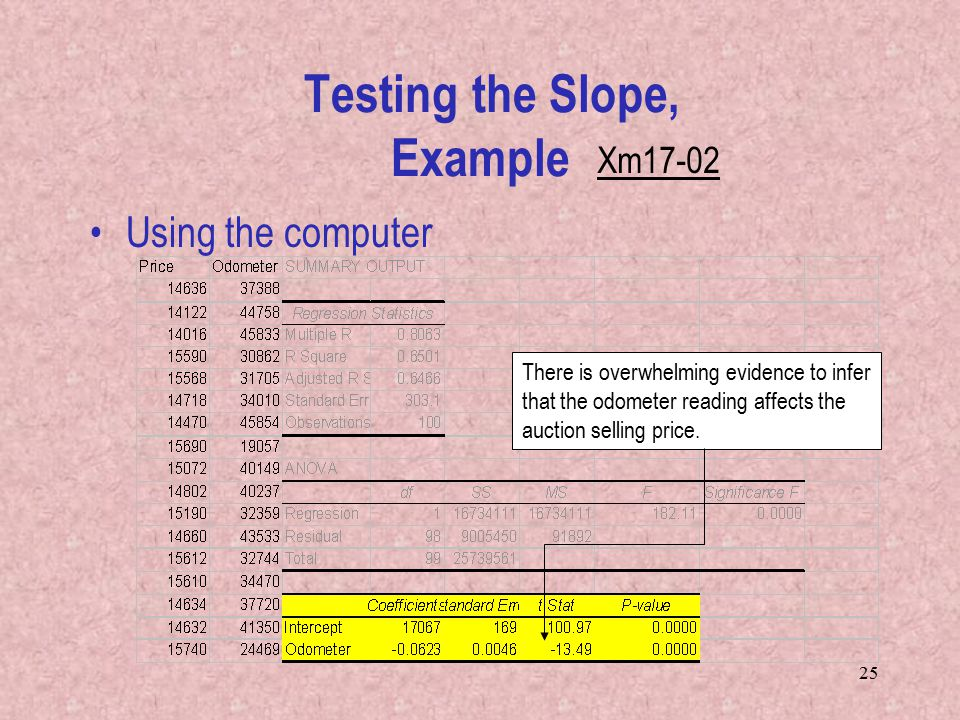 Testing the Slope, Example
