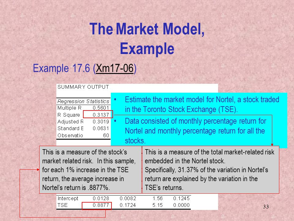 The Market Model, Example