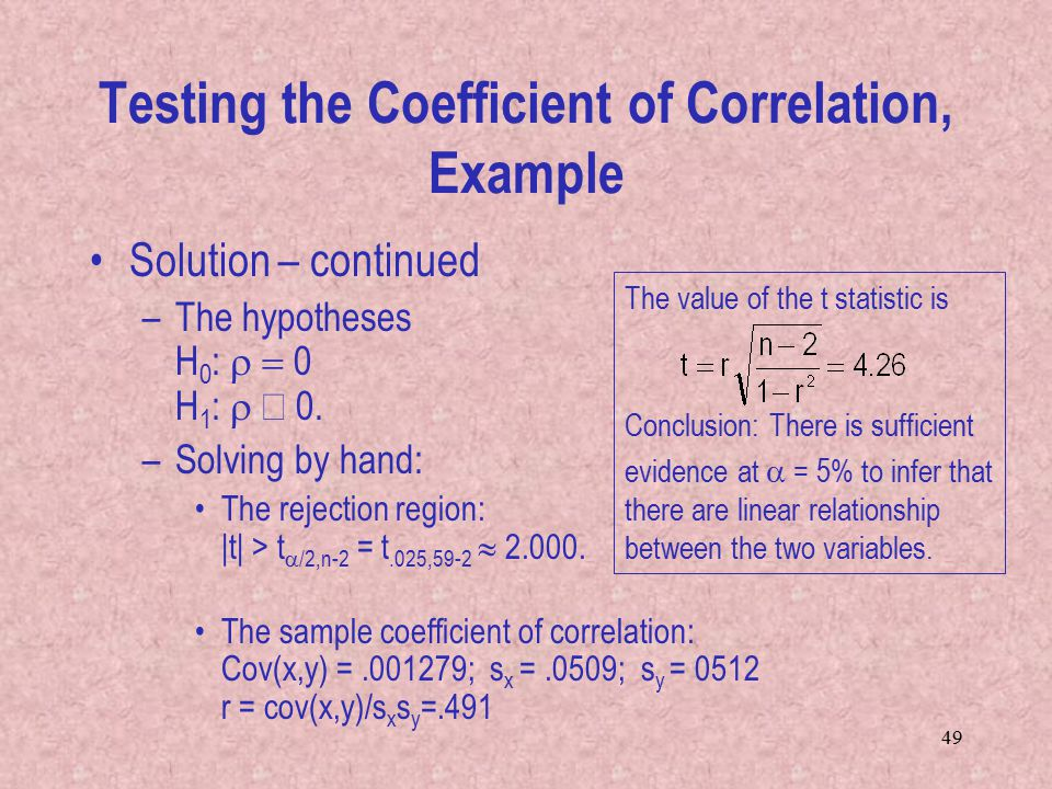 Testing the Coefficient of Correlation, Example